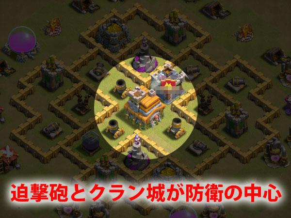 防衛の中心となる迫撃砲とクランの城は村の中央に配置する